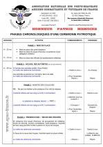 Phases chronologiques d'une cérémonie - page 1