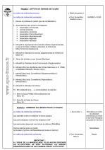Phases chronologiques d'une cérémonie - page 4