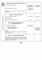 Phases chronologiques d'une cérémonie - page 5
