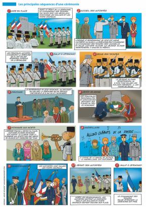 Protocole cérémonie pour enfants